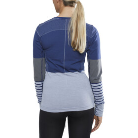 Craft Fuseknit Comfort Blocked Ronde Hals Longsleeve Shirt Dames, maritime/fog